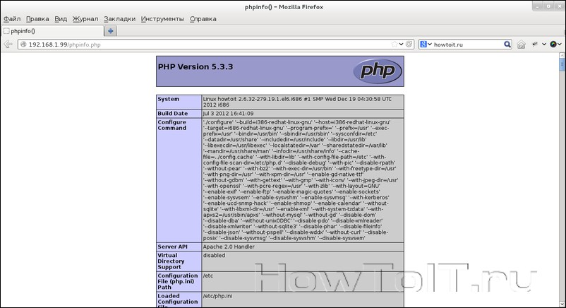 CentOS PHP